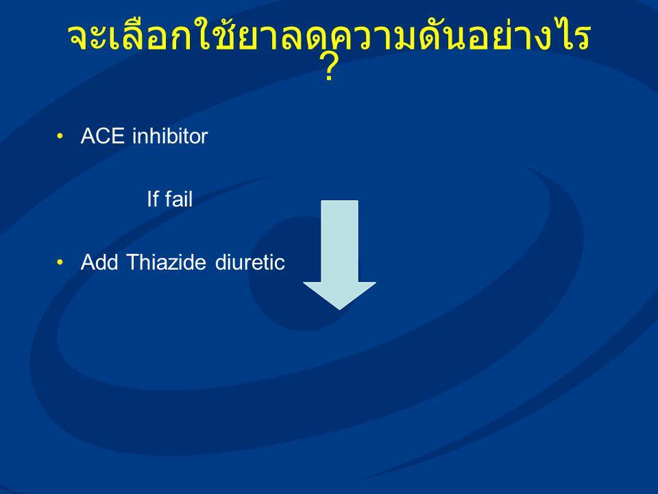 ACE inhibitor If fail Add Thiazide diuretic