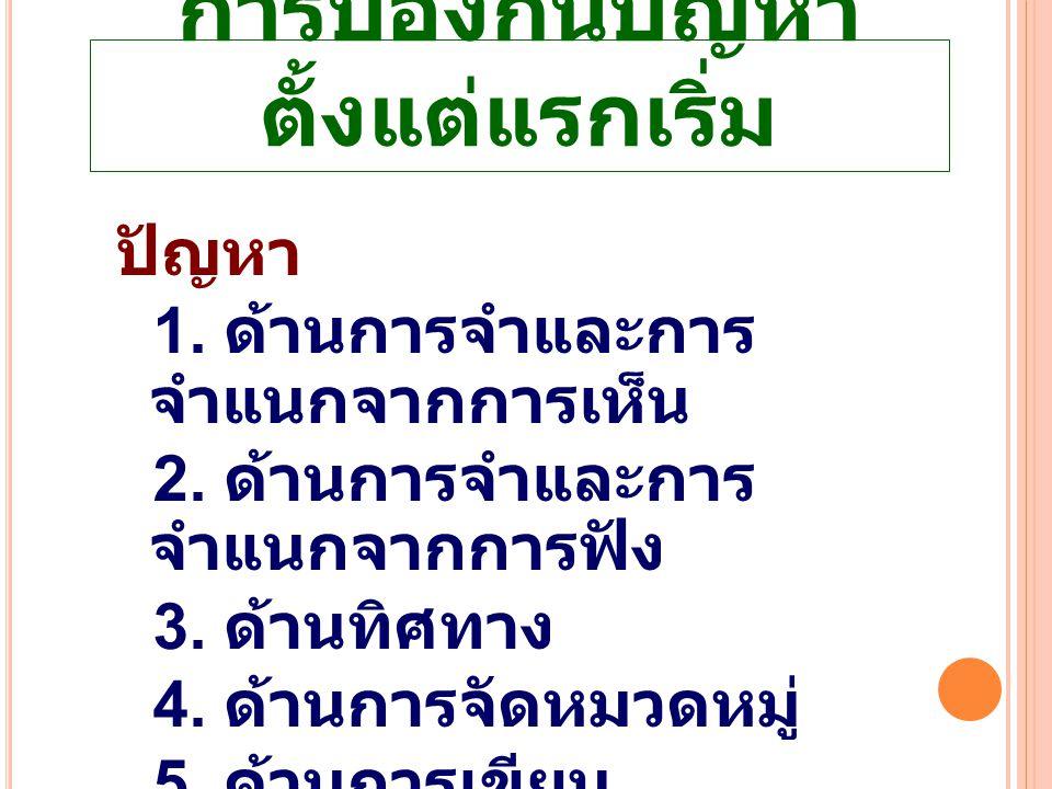 ปัญหาการอ่าน การเขียน ขั้นที่ 1 อ่านไม่ออก เขียนไม่ได้ ขั้นที่ 2 อ่านไม่คล่อง เขียนไม่คล่อง ขั้นที่ 3 อ่านแล้วไม่เข้าใจ จับ ใจความไม่ได้ เขียนเพื่อตอบคำถามไม่ได้ ขั้นที่ 4 อ่านแล้วไม่มีความซาบซึ้ง นำไปใช้ในชีวิตประจำวันไม่ได้ เขียนเพื่อสื่อสารไม่ได้