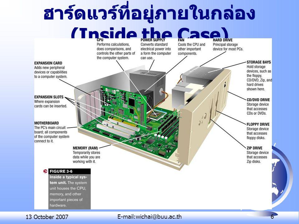 13 October 2007E-mail:wichai@buu.ac.th 6 ฮาร์ดแวร์ที่อยู่ภายในกล่อง (Inside the Case)