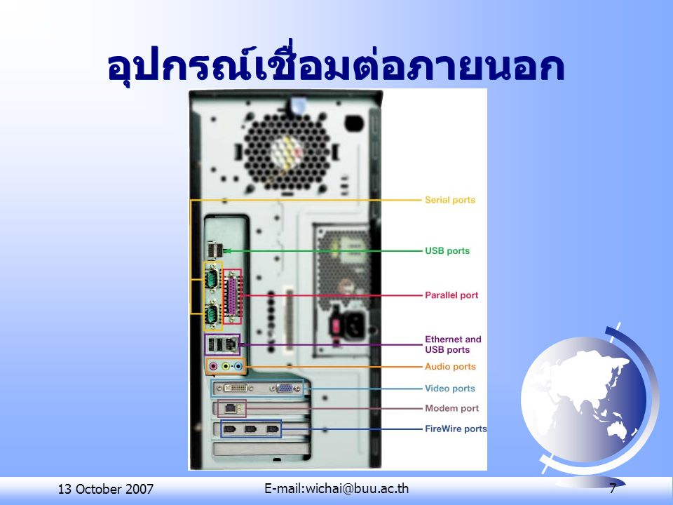 13 October 2007E-mail:wichai@buu.ac.th 7 อุปกรณ์เชื่อมต่อภายนอก