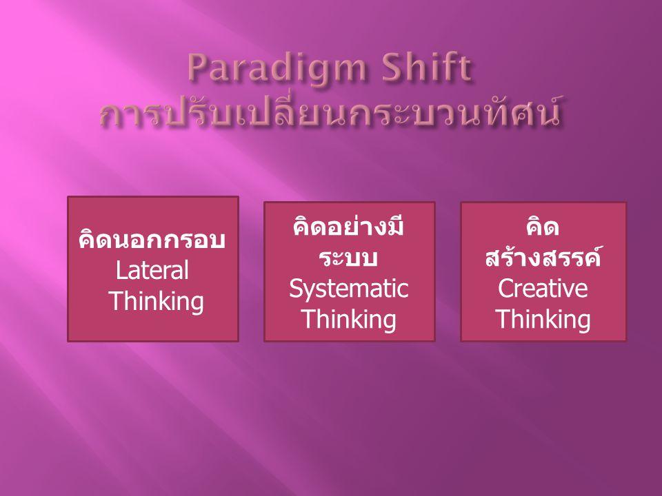 คิดนอกกรอบ Lateral Thinking คิดอย่างมี ระบบ Systematic Thinking คิด สร้างสรรค์ Creative Thinking