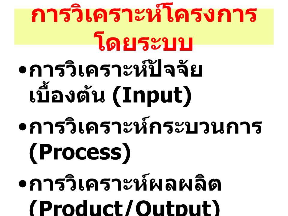 การวิเคราะห์โครงการ โดยระบบ การวิเคราะห์ปัจจัย เบื้องต้น (Input) การวิเคราะห์กระบวนการ (Process) การวิเคราะห์ผลผลิต (Product/Output) การวิเคราะห์ผลกระ