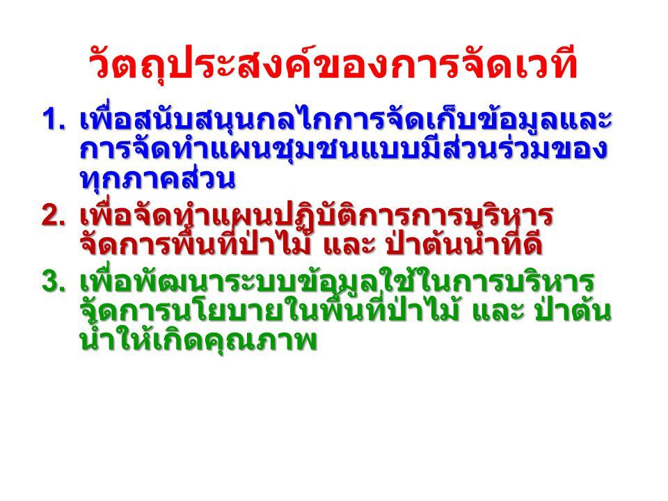 กำหนดการในเวทีสัมมนาปฏิบัติการ 1.บทนำ 2.การค้นหาสัญญาใจ (common bond) และทิศทางร่วมกัน 1.คุณค่าของสิ่งแวดล้อมไทย 2.พิจารณาคุณค่าของพื้นที่สิ่งแวดล้อมไทย 3.การจัดทำข้อเสนอของกลุ่ม/ชุมชน 1.การจัดทำข้อเสนอของกลุ่ม/ชุมชน (CIPPS SWOT An) 2.การถักทอข้อเสนอชุมชนเป็นแผนดำเนินงาน 4.การจัดทำแผนดำเนินงาน และแผนปฏิบัติงาน 1.จัดทำแผนงานยุทธศาสตร์ของโครงการ 2.จัดทำแผนปฏิบัติงานปีของโครงการ 5.การจัดทำงบประมาณ 1.การจัดทำงบประมาณของโครงการ 2.การจัดสรรงบประมาณของโครงการ 6.เครื่องมือหนุนเสริม 7.สรุปผลของเวที 8.การนำเสนอต่อผู้บริหารท้องถิ่น