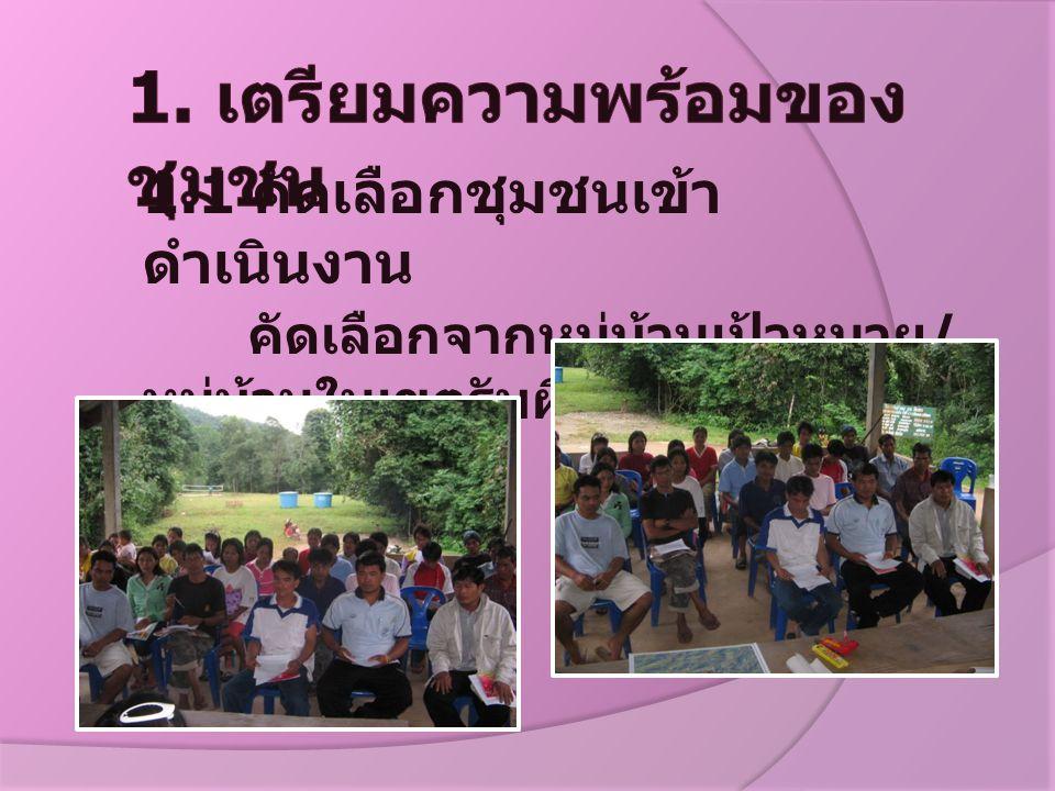 1.1 คัดเลือกชุมชนเข้า ดำเนินงาน คัดเลือกจากหมู่บ้านเป้าหมาย / หมู่บ้านในเขตรับผิดชอบของหน่วย ฯ