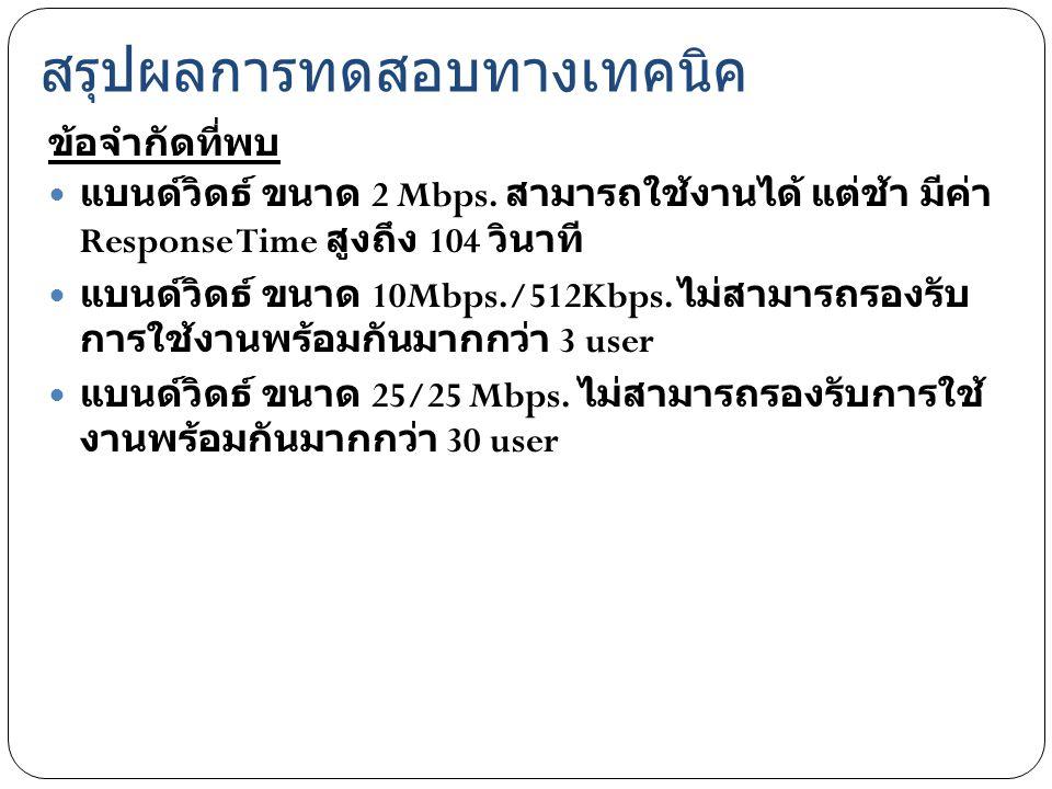 สรุปผลการทดสอบทางเทคนิค ข้อจำกัดที่พบ แบนด์วิดธ์ ขนาด 2 Mbps. สามารถใช้งานได้ แต่ช้า มีค่า Response Time สูงถึง 104 วินาที แบนด์วิดธ์ ขนาด 10Mbps./512