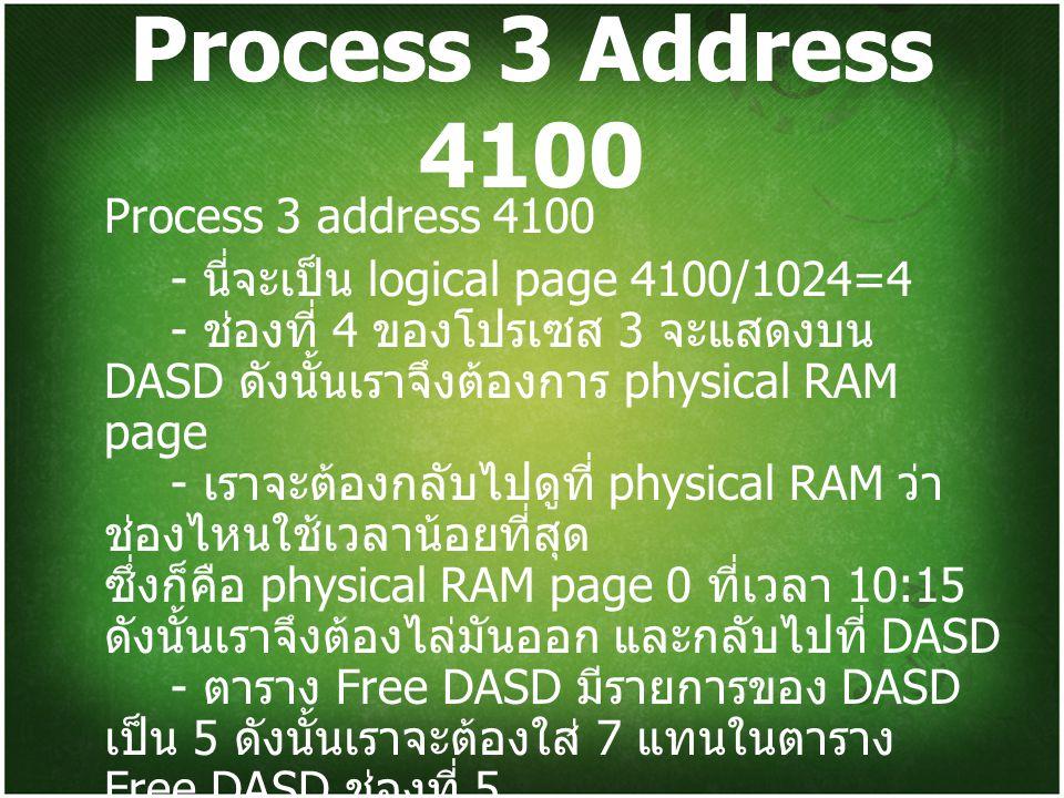 Process 3 Address 4100 Process 3 address 4100 - นี่จะเป็น logical page 4100/1024=4 - ช่องที่ 4 ของโปรเซส 3 จะแสดงบน DASD ดังนั้นเราจึงต้องการ physical RAM page - เราจะต้องกลับไปดูที่ physical RAM ว่า ช่องไหนใช้เวลาน้อยที่สุด ซึ่งก็คือ physical RAM page 0 ที่เวลา 10:15 ดังนั้นเราจึงต้องไล่มันออก และกลับไปที่ DASD - ตาราง Free DASD มีรายการของ DASD เป็น 5 ดังนั้นเราจะต้องใส่ 7 แทนในตาราง Free DASD ช่องที่ 5