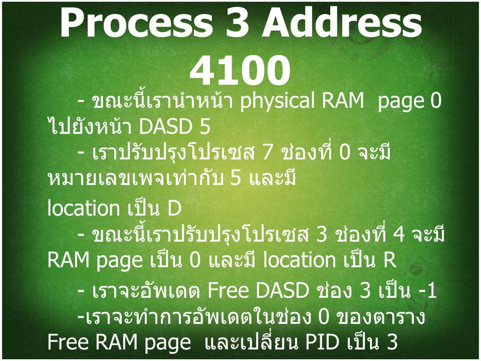 Process 3 Address 4100 - ขณะนี้เรานำหน้า physical RAM page 0 ไปยังหน้า DASD 5 - เราปรับปรุงโปรเซส 7 ช่องที่ 0 จะมี หมายเลขเพจเท่ากับ 5 และมี location เป็น D - ขณะนี้เราปรับปรุงโปรเซส 3 ช่องที่ 4 จะมี RAM page เป็น 0 และมี location เป็น R - เราจะอัพเดต Free DASD ช่อง 3 เป็น -1 - เราจะทำการอัพเดตในช่อง 0 ของตาราง Free RAM page และเปลี่ยน PID เป็น 3