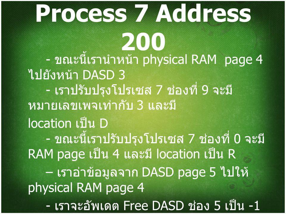 Process 7 Address 200 - ขณะนี้เรานำหน้า physical RAM page 4 ไปยังหน้า DASD 3 - เราปรับปรุงโปรเซส 7 ช่องที่ 9 จะมี หมายเลขเพจเท่ากับ 3 และมี location เป็น D - ขณะนี้เราปรับปรุงโปรเซส 7 ช่องที่ 0 จะมี RAM page เป็น 4 และมี location เป็น R – เราอ่าข้อมูลจาก DASD page 5 ไปให้ physical RAM page 4 - เราจะอัพเดต Free DASD ช่อง 5 เป็น -1 - สุดท้ายเราจะทำการอัพเดตในช่อง 4 ของ ตาราง Free RAM