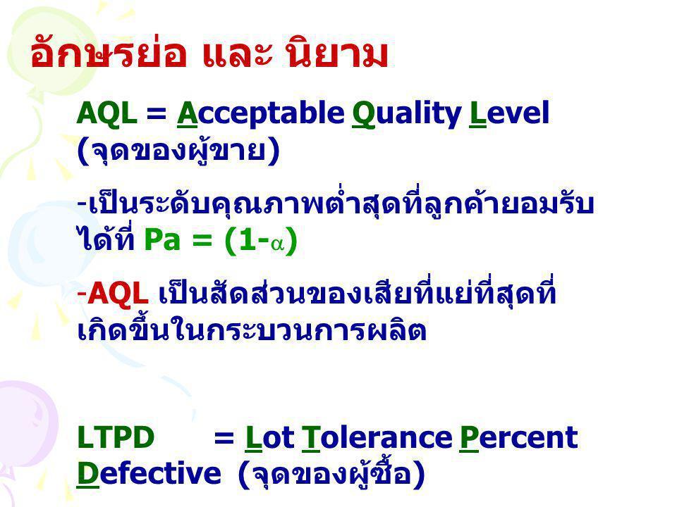 อักษรย่อ และ นิยาม AQL= Acceptable Quality Level ( จุดของผู้ขาย ) - เป็นระดับคุณภาพต่ำสุดที่ลูกค้ายอมรับ ได้ที่ Pa = (1-  ) -AQL เป็นสัดส่วนของเสียที่แย่ที่สุดที่ เกิดขึ้นในกระบวนการผลิต LTPD= Lot Tolerance Percent Defective ( จุดของผู้ซื้อ ) - เปอร์เซ็นต์ของเสียที่ยอมรับได้ในรุ่น ที่ Pa =  - LTPD เป็นสัดส่วนของเสียที่ผู้ซื้อเป็นผู้ กำหนด