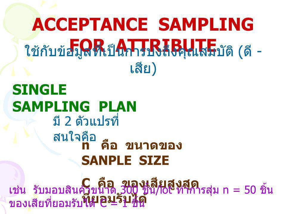 ACCEPTANCE SAMPLING FOR ATTRIBUTE SINGLE SAMPLING PLAN มี 2 ตัวแปรที่ สนใจคือ n คือ ขนาดของ SANPLE SIZE C คือ ของเสียสูงสุด ที่ยอมรับได้ เช่น รับมอบสินค้าขนาด 300 ชิ้น /lot ทำการสุ่ม n = 50 ชิ้น ของเสียที่ยอมรับได้ C = 1 ชิ้น ใช้กับข้อมูลที่เป็นการบ่งถึงคุณสมบัติ ( ดี - เสีย )