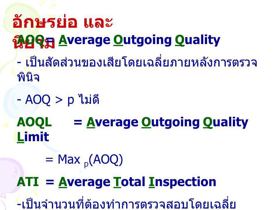 อักษรย่อ และ นิยาม AOQ= Average Outgoing Quality - เป็นสัดส่วนของเสียโดยเฉลี่ยภายหลังการตรวจ พินิจ - AOQ > p ไม่ดี AOQL= Average Outgoing Quality Limit = Max p (AOQ) ATI= Average Total Inspection - เป็นจำนวนที่ต้องทำการตรวจสอบโดยเฉลี่ย - ต้องกำหนดแผนการสุ่มที่ทำให้ ATI มีค่าต่ำที่สุด
