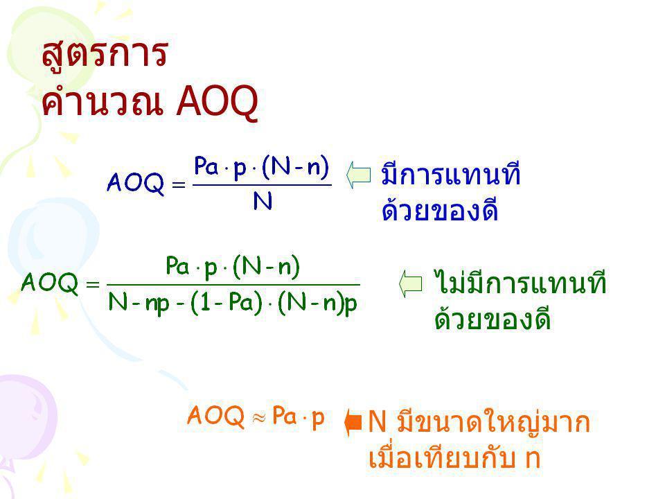 มีการแทนที ด้วยของดี ไม่มีการแทนที ด้วยของดี N มีขนาดใหญ่มาก เมื่อเทียบกับ n สูตรการ คำนวณ AOQ