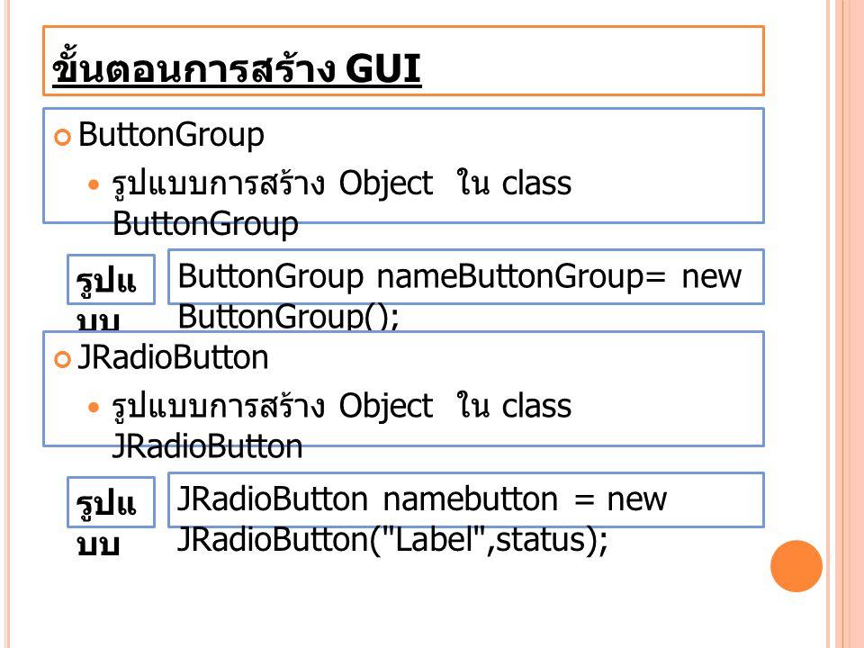 ขั้นตอนการสร้าง GUI ButtonGroup รูปแบบการสร้าง Object ใน class ButtonGroup ButtonGroup nameButtonGroup= new ButtonGroup(); รูปแ บบ JRadioButton รูปแบบ