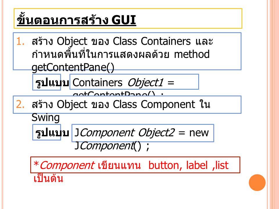 ขั้นตอนการสร้าง GUI JScrollPane ใช้สร้าง object JTabbedPane รูปแบบการสร้าง Object ใน class JTabbedPane JTabbedPane tab = new JTabbedPane (); JTabbedPane tab = new JTabbedPane ( JTabbedPane.RIGHT ); TabbedPane tab = new JTabbedPane ( JTabbedPane.RIGHT ); tab.addTab ( DataEmployee , new JButton ( TestTab ) ); ImageIcon icon = new ImageIcon ( c:/bamboo.gif ); JTabbedPane tab = new JTabbedPane ( JTabbedPane.RIGHT ); tab.addTab ( DataEmployee , icon, new JButton ( TestTab ) ); รูปแ บบ