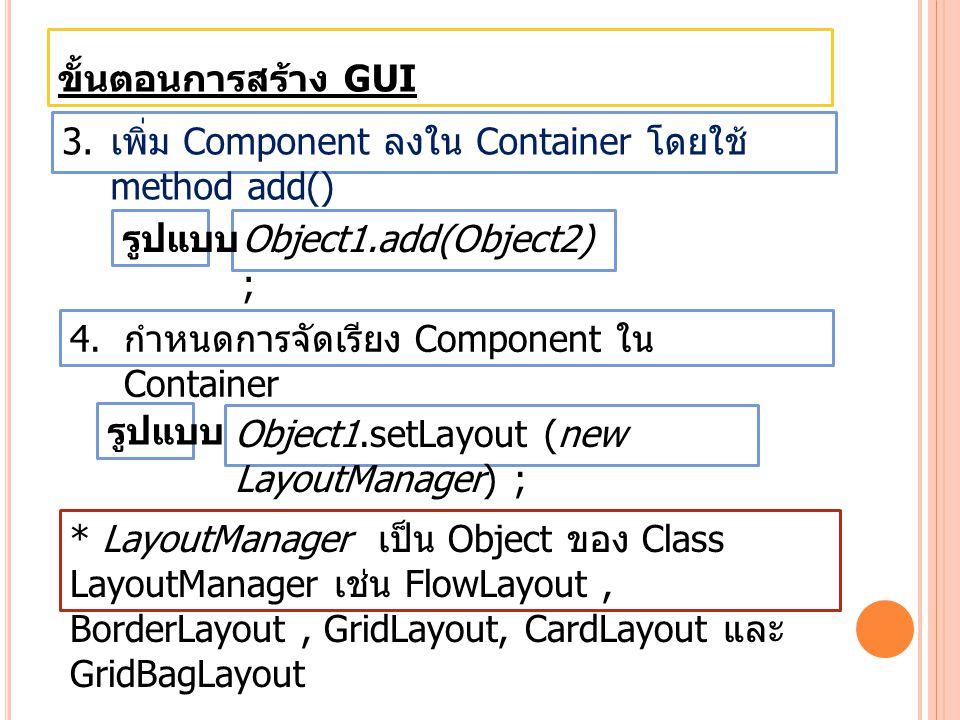 ขั้นตอนการสร้าง GUI 3. เพิ่ม Component ลงใน Container โดยใช้ method add() Object1.add(Object2) ; รูปแบบ 4. กำหนดการจัดเรียง Component ใน Container Obj
