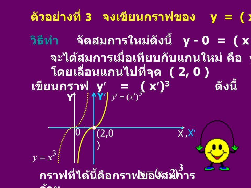 ตัวอย่างที่ 3 จงเขียนกราฟของ y = ( x –2 ) 3 วิธีทำ จัดสมการใหม่ดังนี้ y - 0 = ( x –2 ) 3 จะได้สมการเมื่อเทียบกับแกนใหม่ คือ y = ( x ) 3 โดยเลื่อนแกนไป