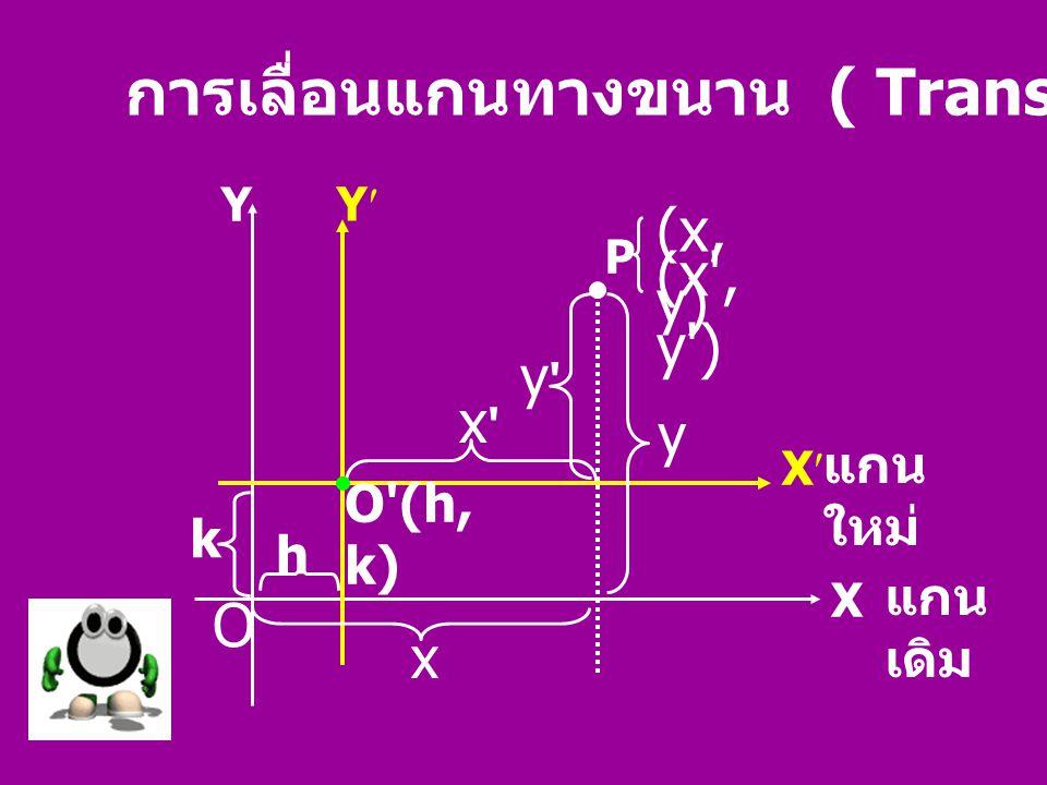 การเลื่อนแกนทางขนาน ( Translation of Axes) Y X Y X (x', y') O O'(h, k) แกน เดิม แกน ใหม่ x'x' y'y' h k x y (x,y)(x,y) P 