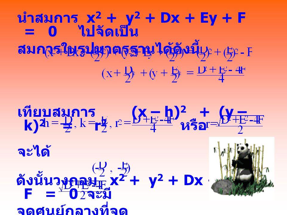 นำสมการ x 2 + y 2 + Dx + Ey + F = 0 ไปจัดเป็น สมการในรูปมาตรฐานได้ดังนี้ เทียบสมการ (x – h) 2 + (y – k) 2 = r 2 จะได้ ดังนั้นวงกลม x 2 + y 2 + Dx + Ey