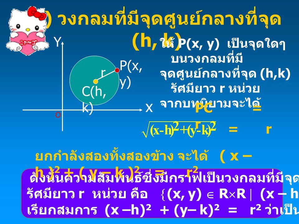 2) วงกลมที่มีจุดศูนย์กลางที่จุด (h, k) Y x r C(h, k) P(x, y) ดังนั้นความสัมพันธ์ซึ่งมีกราฟเป็นวงกลมที่มีจุดศูนย์กลางที่จุด (h, k) รัศมียาว r หน่วย คือ