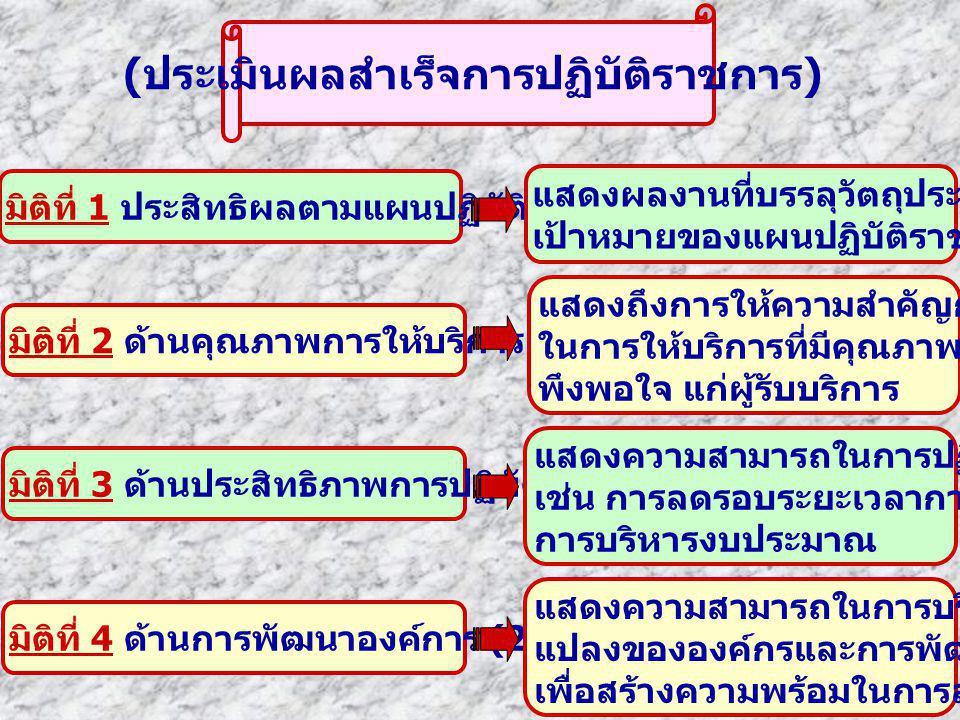 ( ประเมินผลสำเร็จการปฏิบัติราชการ ) มิติที่ 1 ประสิทธิผลตามแผนปฏิบัติราชการ (50) มิติที่ 2 ด้านคุณภาพการให้บริการ (50) มิติที่ 3 ด้านประสิทธิภาพการปฏิบัติราชการ (50) มิติที่ 4 ด้านการพัฒนาองค์การ (25) แสดงผลงานที่บรรลุวัตถุประสงค์ และ เป้าหมายของแผนปฏิบัติราชการ แสดงถึงการให้ความสำคัญกับผู้รับบริการ ในการให้บริการที่มีคุณภาพ สร้างความ พึงพอใจ แก่ผู้รับบริการ แสดงความสามารถในการปฏิบัติราชการ เช่น การลดรอบระยะเวลาการให้บริการ การบริหารงบประมาณ แสดงความสามารถในการบริหารการเปลี่ยน แปลงขององค์กรและการพัฒนาบุคลากร เพื่อสร้างความพร้อมในการสนับสนุนแผนฯ