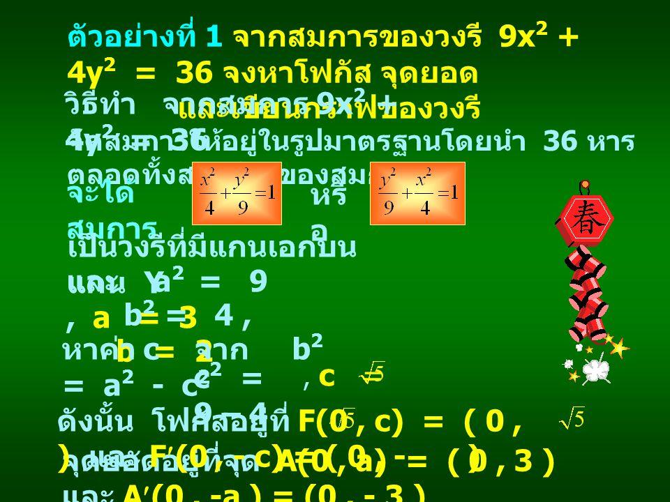 ตัวอย่างที่ 1 จากสมการของวงรี 9x 2 + 4y 2 = 36 จงหาโฟกัส จุดยอด และเขียนกราฟของวงรี วิธีทำ จากสมการ 9x 2 + 4y 2 = 36 จัดสมการให้อยู่ในรูปมาตรฐานโดยนำ