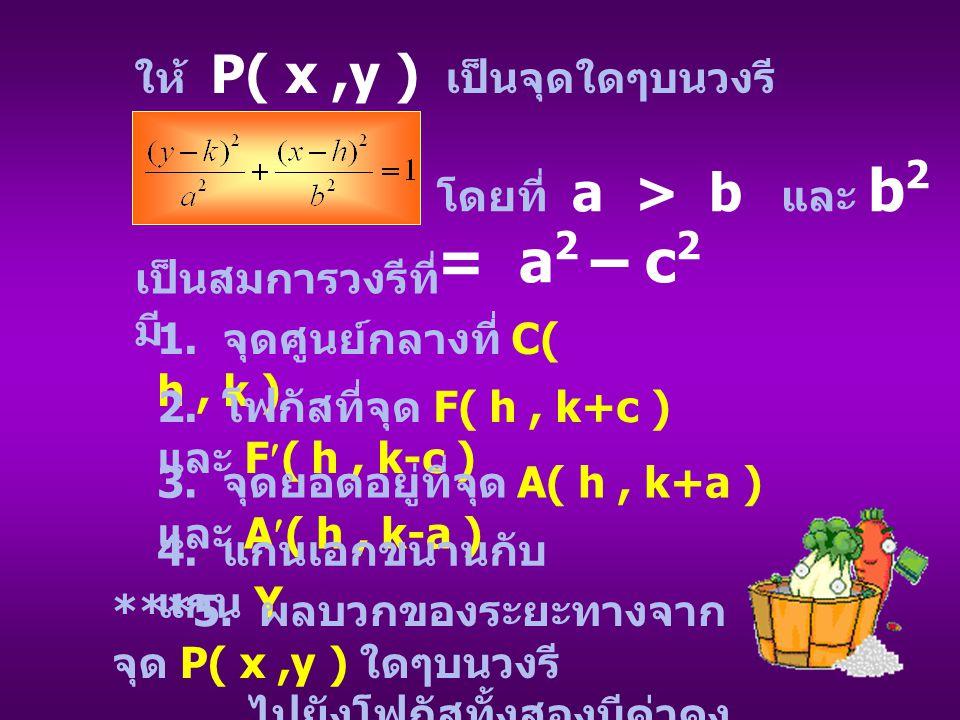 ให้ P( x,y ) เป็นจุดใดๆบนวงรี จะได้สมการ โดยที่ a > b และ b 2 = a 2 – c 2 เป็นสมการวงรีที่ มี 1. จุดศูนย์กลางที่ C( h, k ) 2. โฟกัสที่จุด F( h, k+c )