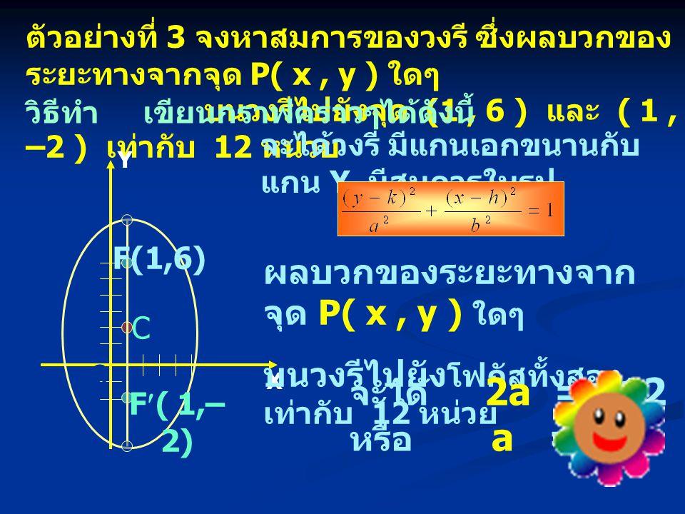 ตัวอย่างที่ 3 จงหาสมการของวงรี ซึ่งผลบวกของ ระยะทางจากจุด P( x, y ) ใดๆ บนวงรีไปยังจุด (1, 6 ) และ ( 1, –2 ) เท่ากับ 12 หน่วย วิธีทำ เขียนกราฟคร่าวๆได