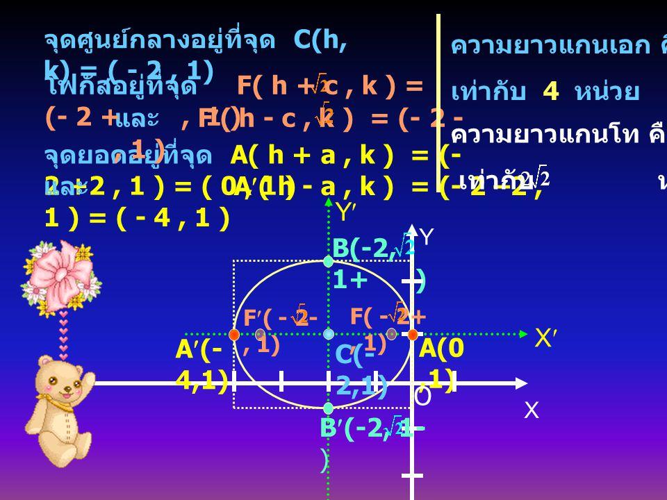 จุดศูนย์กลางอยู่ที่จุด C(h, k) = ( - 2, 1) จุดยอดอยู่ที่จุด A( h + a, k ) = (- 2 +2, 1 ) = ( 0, 1 ) และ F( h - c, k ) = (- 2 -, 1 ) และ A( h - a, k )