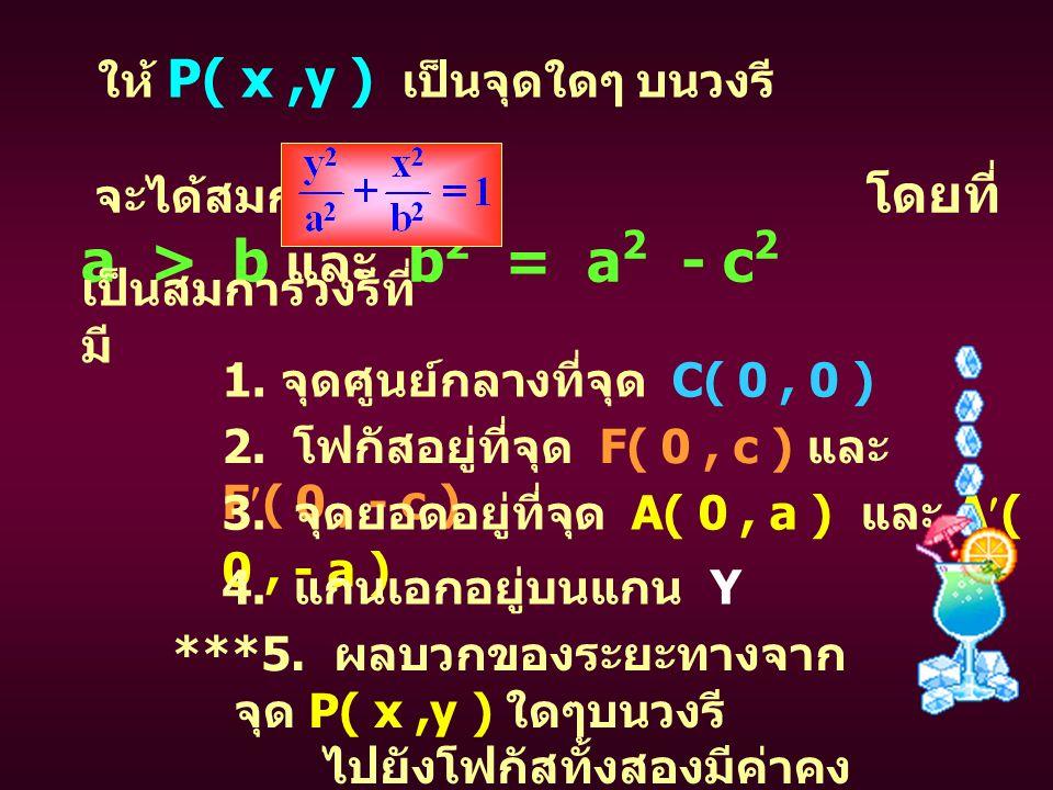 ตัวอย่างที่ 1 จากสมการของวงรี 9x 2 + 4y 2 = 36 จงหาโฟกัส จุดยอด และเขียนกราฟของวงรี วิธีทำ จากสมการ 9x 2 + 4y 2 = 36 จัดสมการให้อยู่ในรูปมาตรฐานโดยนำ 36 หาร ตลอดทั้งสองข้างของสมการ จะได้ สมการ หรื อ เป็นวงรีที่มีแกนเอกบน แกน Y และ a 2 = 9, a = 3 b 2 = 4, b = 2 หาค่า c จาก b 2 = a 2 - c 2 c 2 = 9 – 4, c = จุดยอดอยู่ที่จุด A(0, a) = ( 0, 3 ) และ A(0, -a ) = (0, - 3 ) ดังนั้น โฟกัสอยู่ที่ F(0, c) = ( 0, ) และ F(0, - c) = ( 0, - )