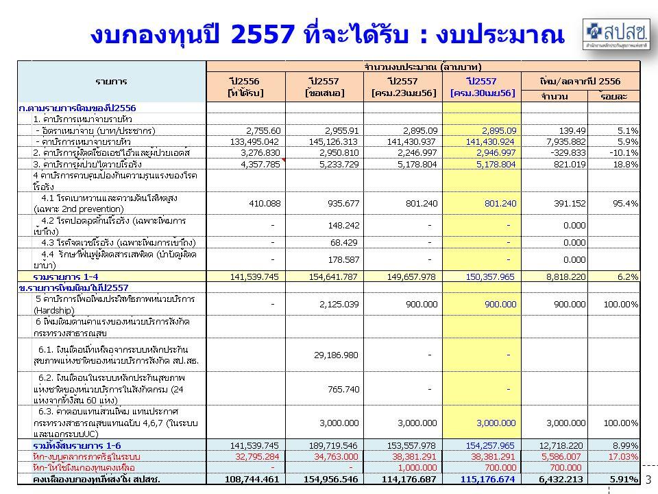 3 งบกองทุนปี 2557 ที่จะได้รับ : งบประมาณ