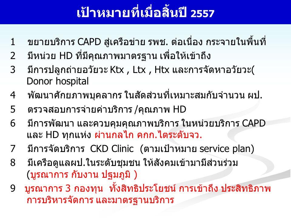 สำนักงานหลักประกันสุขภาพแห่งชาติ NATIONAL HEALTH SECURITY OFFICE เป้าหมายที่เมื่อสิ้นปี 2557 1 ขยายบริการ CAPD สู่เครือข่าย รพช.