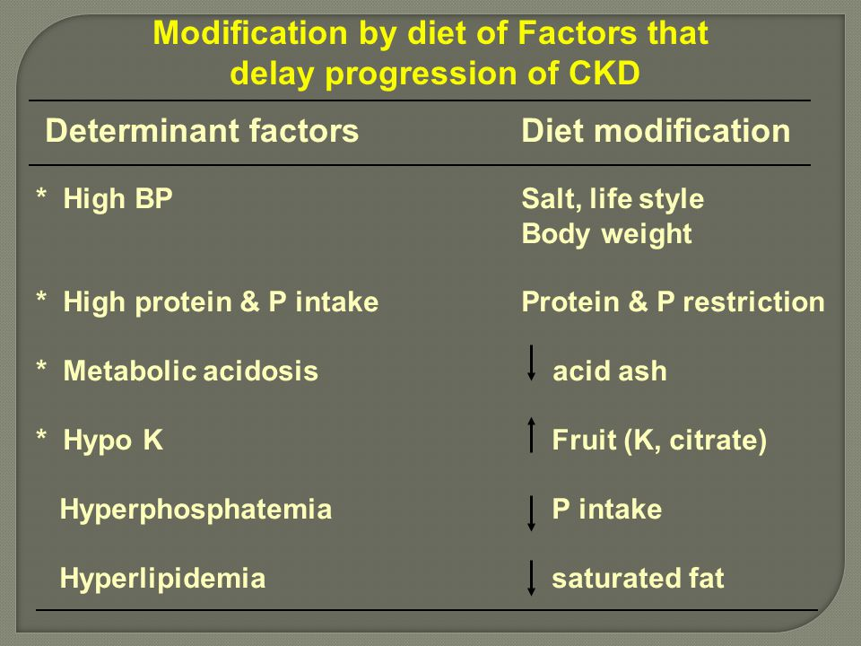 Modification by diet of Factors that delay progression of CKD Determinant factors Diet modification * High BP Salt, life style Body weight * High prot
