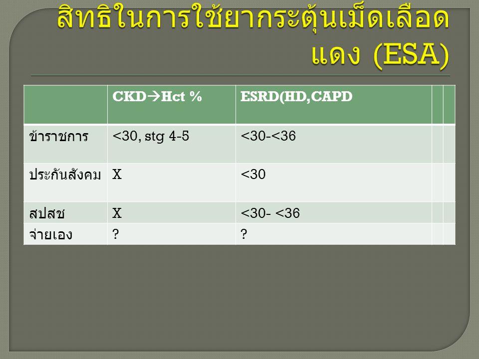CKD  Hct %ESRD(HD,CAPD ข้าราชการ <30, stg 4-5<30-<36 ประกันสังคม X<30 สปสช X<30- <36 จ่ายเอง ??