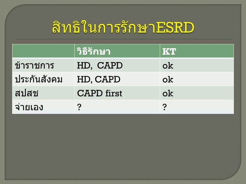 วิธีรักษา KT ข้าราชการ HD, CAPDok ประกันสังคม HD, CAPDok สปสช CAPD firstok จ่ายเอง ??