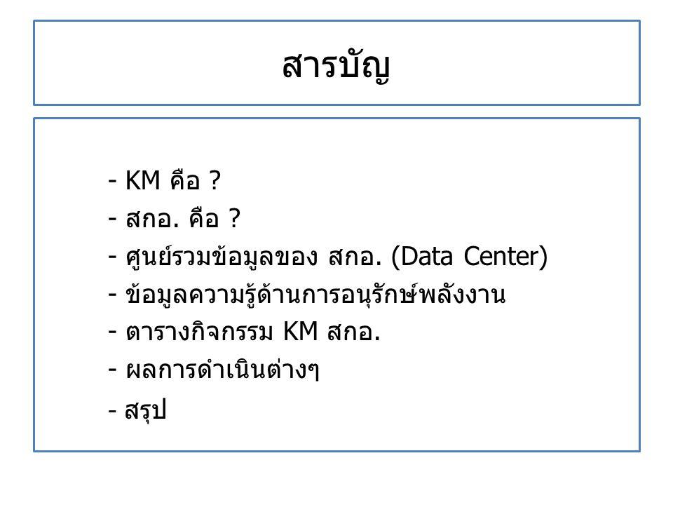 สารบัญ - KM คือ ? - สกอ. คือ ? - ศูนย์รวมข้อมูลของ สกอ. (Data Center) - ข้อมูลความรู้ด้านการอนุรักษ์พลังงาน - ตารางกิจกรรม KM สกอ. - ผลการดำเนินต่างๆ