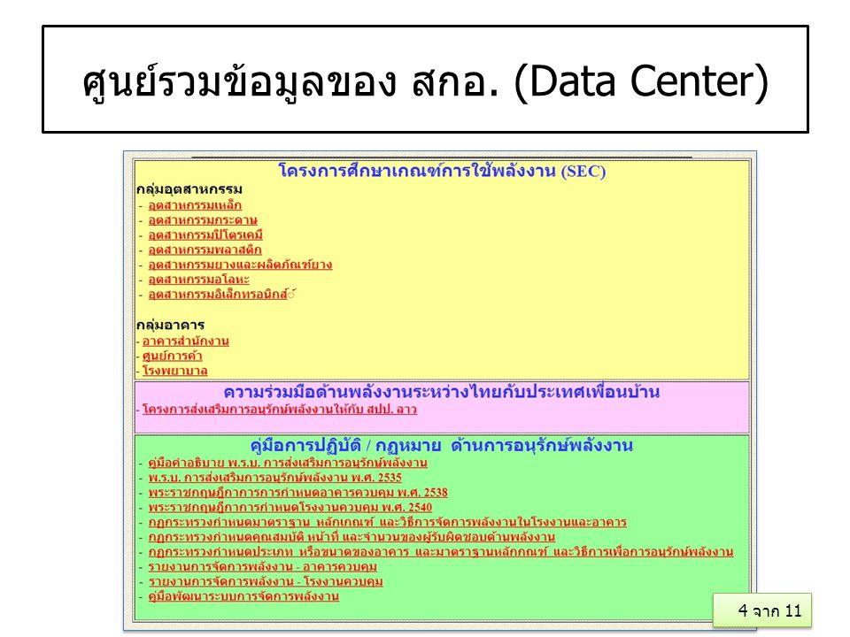 ศูนย์รวมข้อมูลของ สกอ. (Data Center) 6 4 จาก 11