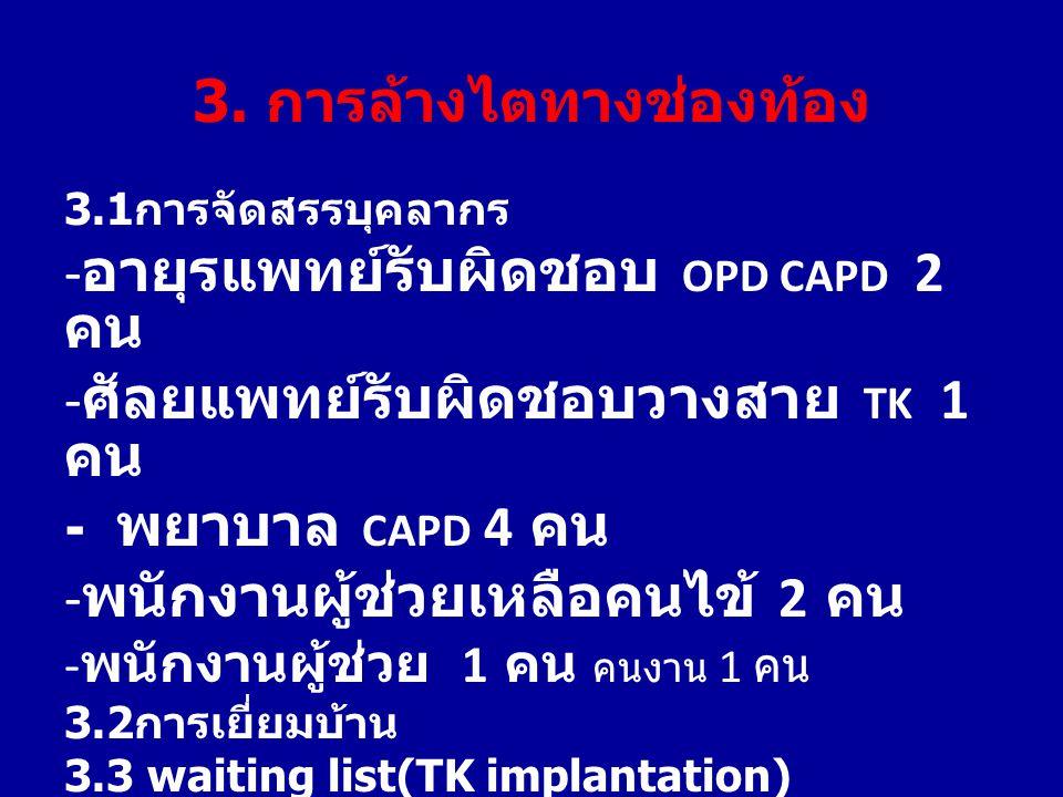 3. การล้างไตทางช่องท้อง 3.1การจัดสรรบุคลากร - อายุรแพทย์รับผิดชอบ OPD CAPD 2 คน - ศัลยแพทย์รับผิดชอบวางสาย TK 1 คน - พยาบาล CAPD 4 คน - พนักงานผู้ช่วย