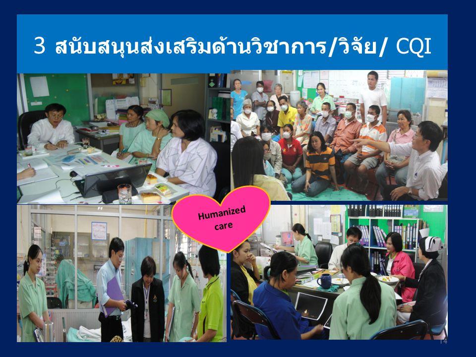 3 สนับสนุนส่งเสริมด้านวิชาการ/วิจัย/ CQI 14 Humanized care