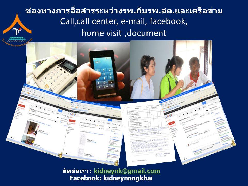 ช่องทางการสื่อสารระหว่างรพ.กับรพ.สต.และเครือข่าย Call,call center, e-mail, facebook, home visit,document ติดต่อเรา : kidneynk@gmail.comkidneynk@gmail.