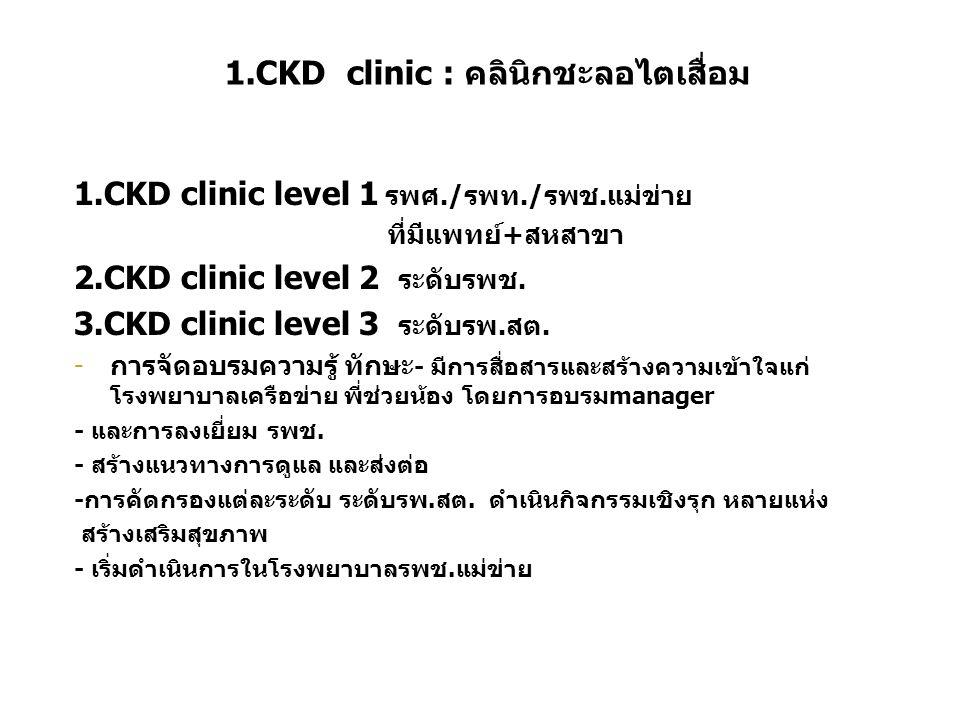 1.CKD clinic : คลินิกชะลอไตเสื่อม 1.CKD clinic level 1 รพศ./รพท./รพช.แม่ข่าย ที่มีแพทย์+สหสาขา 2.CKD clinic level 2 ระดับรพช.
