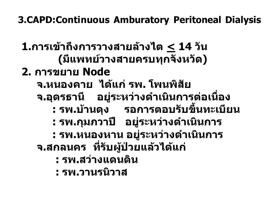 3.CAPD:Continuous Amburatory Peritoneal Dialysis 1.การเข้าถึงการวางสายล้างไต < 14 วัน (มีแพทย์วางสายครบทุกจังหวัด) 2.