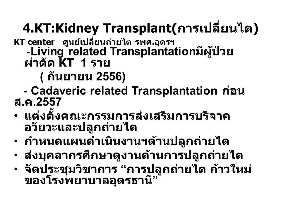 4.KT:Kidney Transplant(การเปลี่ยนไต) KT center ศูนย์เปลี่ยนถ่ายไต รพศ.อุดรฯ - Living related Transplantation มีผู้ป่วย ผ่าตัด KT 1 ราย ( กันยายน 2556) - Cadaveric related Transplantation ก่อน ส.