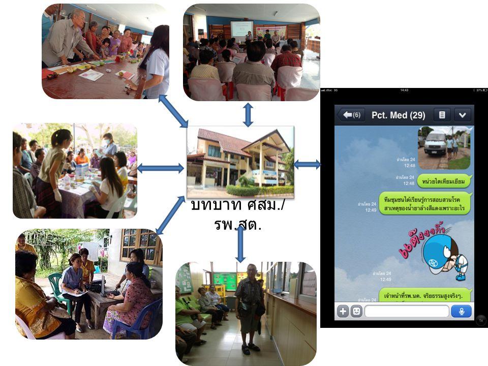 นวัตกรรมสื่อ การสอน ใช้เป็นเครื่องมือในการประเมินระยะ ไตเสื่อม 5 Stage 4 1.