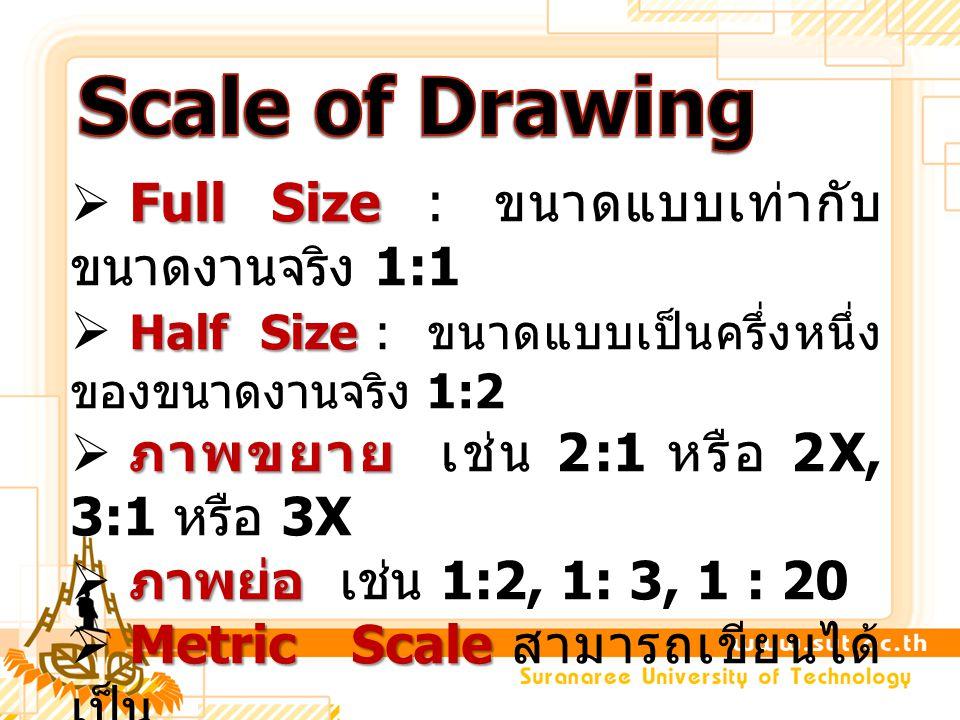 Full Size  Full Size : ขนาดแบบเท่ากับ ขนาดงานจริง 1:1 Half Size  Half Size : ขนาดแบบเป็นครึ่งหนึ่ง ของขนาดงานจริง 1:2 ภาพขยาย  ภาพขยาย เช่น 2:1 หรื
