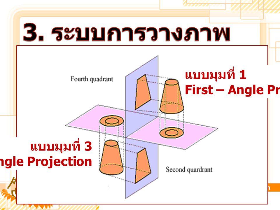 แบบมุมที่ 1 First – Angle Projection แบบมุมที่ 3 Third – Angle Projection