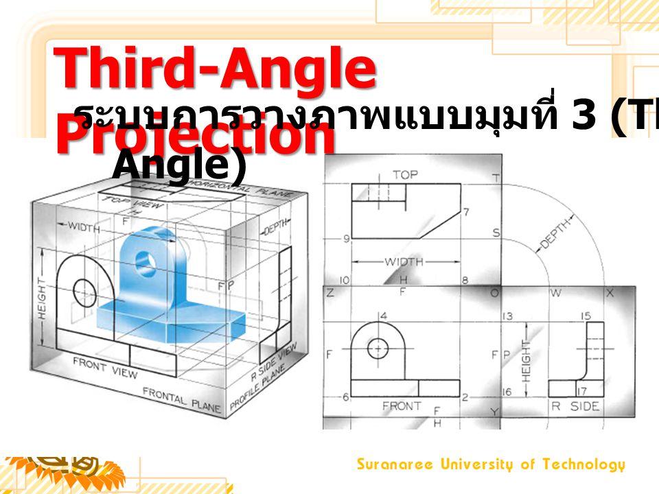 Third-Angle Projection ระบบการวางภาพแบบมุมที่ 3 (Third Angle)