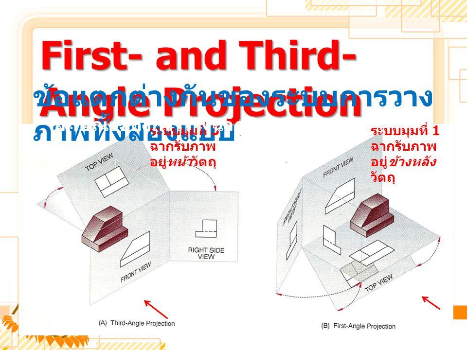 First- and Third- Angle Projection ข้อแตกต่างกันของระบบการวาง ภาพทั้งสองแบบ ระบบมุมที่ 3 ฉากรับภาพ อยู่หน้าวัตถุ ลักษณะของการวางฉากรับภาพ ระบบมุมที่ 1