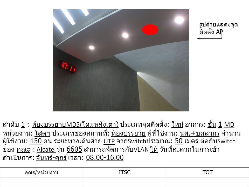 ลำดับ 1 : ห้องบรรยาย MD5( โดมหลังเต่า ) ประเภทจุดติดตั้ง : ใหม่ อาคาร : ชั้น 1 MD หน่วยงาน : โสตฯ ประเภทของสถานที่ : ห้องบรรยาย ผู้ที่ใช้งาน : นศ.+ บุคลากร จำนวน ผู้ใช้งาน : 150 คน ระยะทางเดินสาย UTP จาก Switch ประมาณ : 50 เมตร ต่อกับ Switch ของ คณะ : Alcatel รุ่น 6605 สามารถจัดการกับ VLAN ได้ วันที่สะดวกในการเข้า ดำเนินการ : จันทร์ - ศุกร์ เวลา : 08.00-16.00 คณะ / หน่วยงาน ITSCTOT รูปถ่ายแสดงจุด ติดตั้ง AP