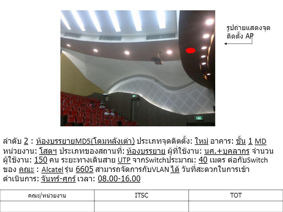 ลำดับ 2 : ห้องบรรยาย MD5( โดมหลังเต่า ) ประเภทจุดติดตั้ง : ใหม่ อาคาร : ชั้น 1 MD หน่วยงาน : โสตฯ ประเภทของสถานที่ : ห้องบรรยาย ผู้ที่ใช้งาน : นศ.+ บุคลากร จำนวน ผู้ใช้งาน : 150 คน ระยะทางเดินสาย UTP จาก Switch ประมาณ : 40 เมตร ต่อกับ Switch ของ คณะ : Alcatel รุ่น 6605 สามารถจัดการกับ VLAN ได้ วันที่สะดวกในการเข้า ดำเนินการ : จันทร์ - ศุกร์ เวลา : 08.00-16.00 คณะ / หน่วยงาน ITSCTOT รูปถ่ายแสดงจุด ติดตั้ง AP
