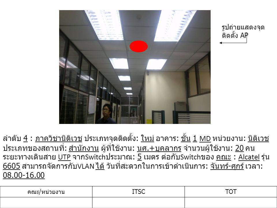 ลำดับ 4 : ภาควิชานิติเวช ประเภทจุดติดตั้ง : ใหม่ อาคาร : ชั้น 1 MD หน่วยงาน : นิติเวช ประเภทของสถานที่ : สำนักงาน ผู้ที่ใช้งาน : นศ.+ บุคลากร จำนวนผู้ใช้งาน : 20 คน ระยะทางเดินสาย UTP จาก Switch ประมาณ : 5 เมตร ต่อกับ Switch ของ คณะ : Alcatel รุ่น 6605 สามารถจัดการกับ VLAN ได้ วันที่สะดวกในการเข้าดำเนินการ : จันทร์ - ศุกร์ เวลา : 08.00-16.00 คณะ / หน่วยงาน ITSCTOT รูปถ่ายแสดงจุด ติดตั้ง AP